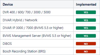 13  BVMS - System design guide.png
