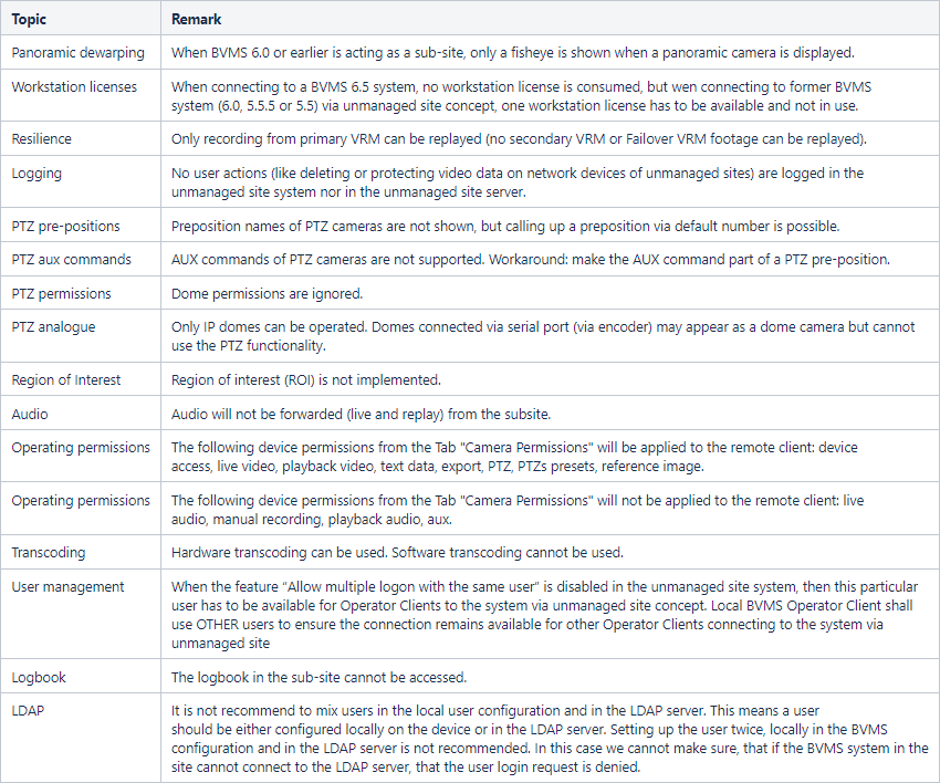 14  BVMS - System design guide.png