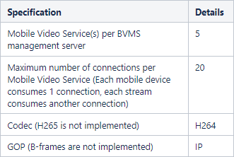 20 BVMS - System design guide.png