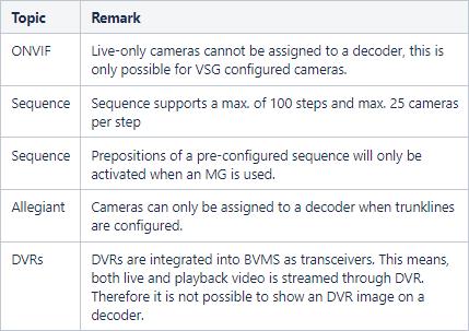 26 BVMS - System design guide.png