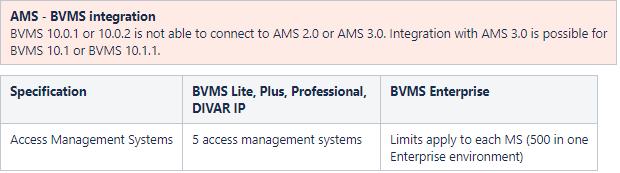 49 BVMS - System design guide.png