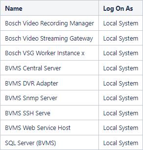 51 BVMS - System design guide.png