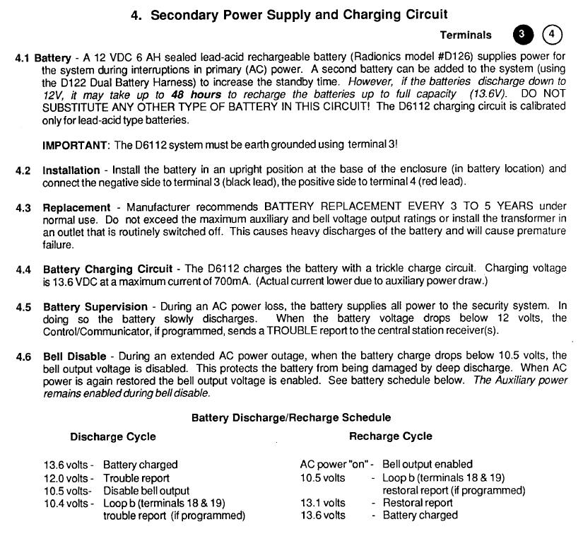 D6112 Batt Charge schedule.png