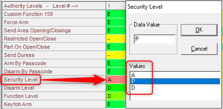 Figure 1 Security Level selection in the Authority Level