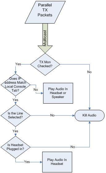 Crossmute logic.jpg