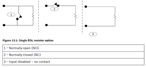 RFUN-A Input Loop Wiring.png