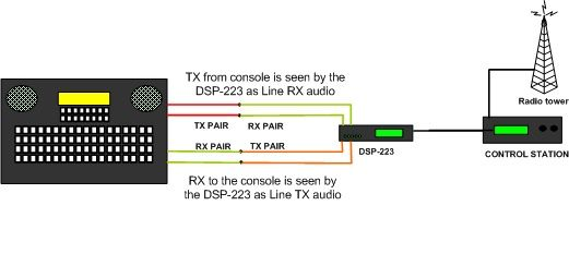 dsp223 audio terminal.jpg