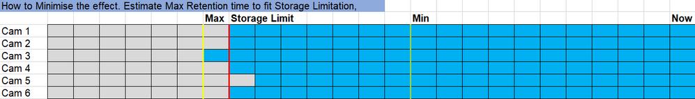 rec_gap_minimize1.png