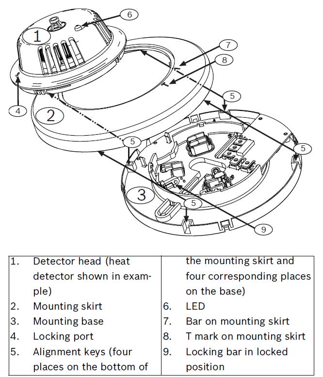 F220 Base Blowup diagram.png
