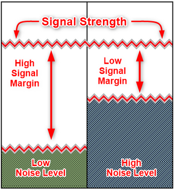 Wireless Signal vs Margin.png