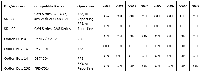 DX4010V2 Addressing by panel type.png