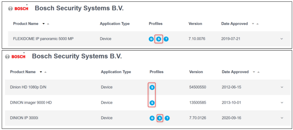 1_How to add ONVIF camera in Bosch Video Management System (BVMS).png