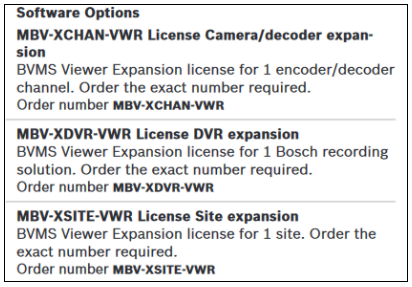 2_Can ONVIF Cameras added to DIVAR network-hybrid be monitored with BVMS Viewer-BVMS Operator Client.png