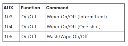 AUX command for the Wiper-Washer using Bosch Protocol.png