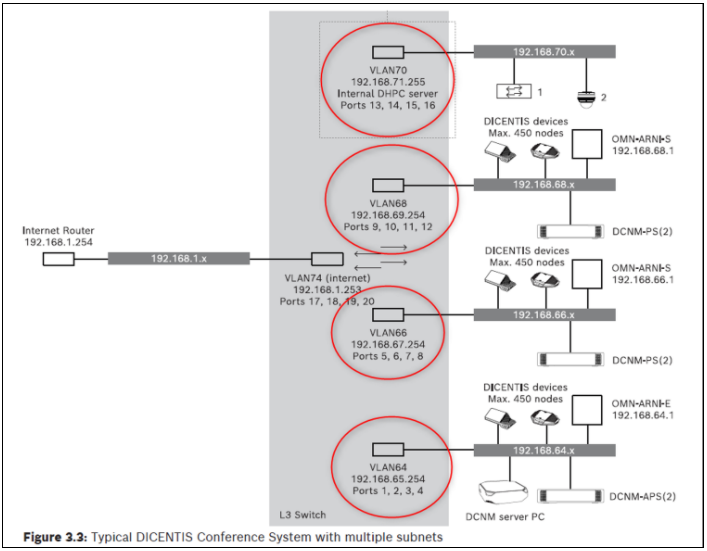 9_How to do a Network Docent extraction of a Dicentis system.png