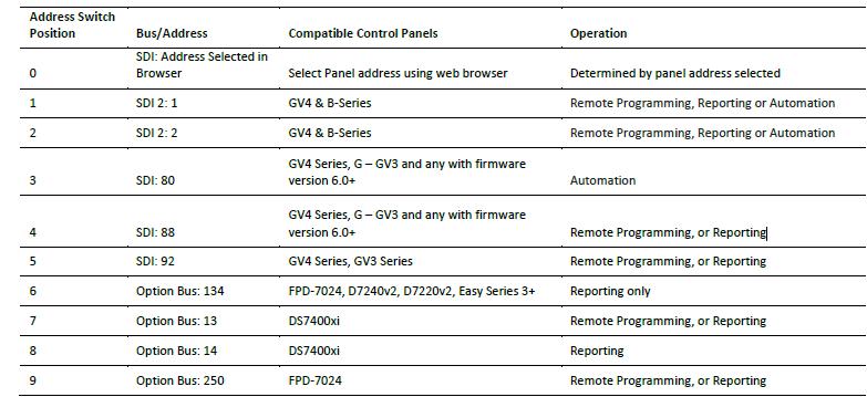 IP Communiator Switch Settings.png