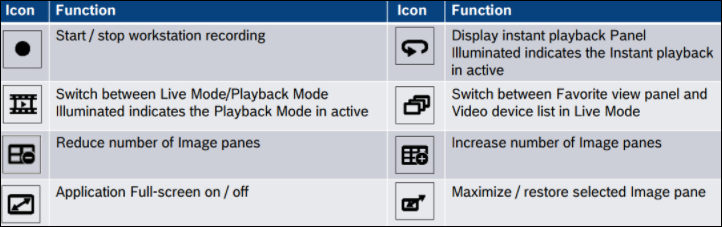 6_How to successfully integrate the Bosch USB Keyboard KBD Universal XF with Bosch Video Client (BVC).png