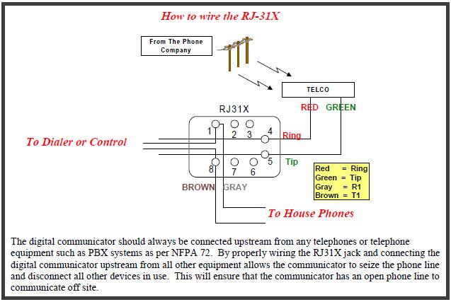 RJ31X wiring diagram.png