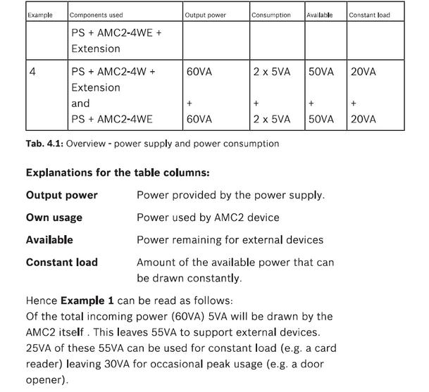 2-AMC power consumption.png