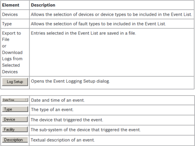 4 How to collect PAVIRO Event logs.png