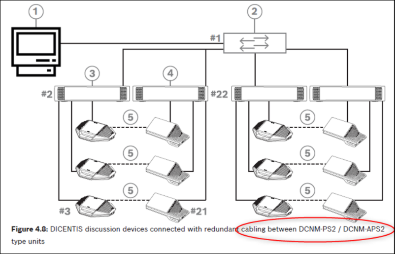 2 How-to Rapid Spanning Tree Protocol (RSTP) enabling on DICENTIS Server to set up redundant cabling (loops).png