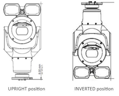 2 MIC 7000 Changing orientation is not possible because of the mounted illuminators.png