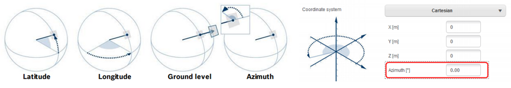 0 What is Azimuth and how it can be displayed on Optical image of MIC IP fusion 9000i thermal cameras.png